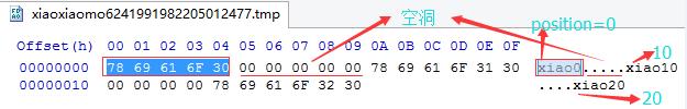 FileChannel空洞1