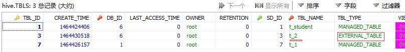 查看mysql记录的metadata信息