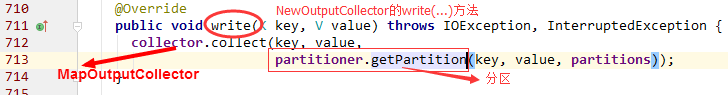 NewOutputCollector的write(...)方法