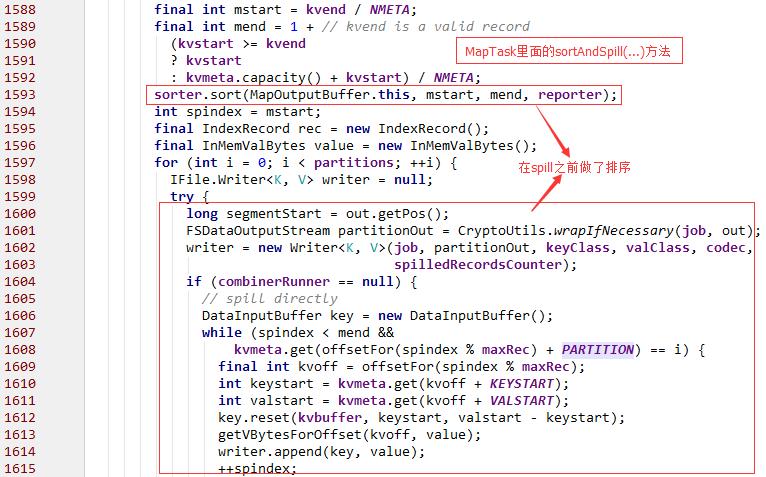 sortAndSpill()方法