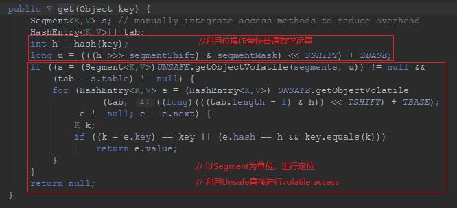 Java7 ConcurrentHashMap get源码