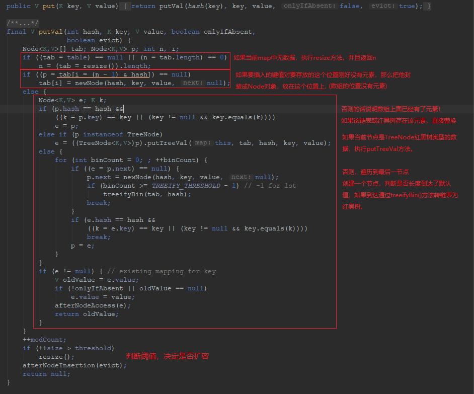 JDK8中HashMap源码