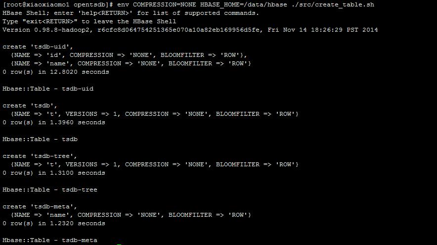 初始化HBase表