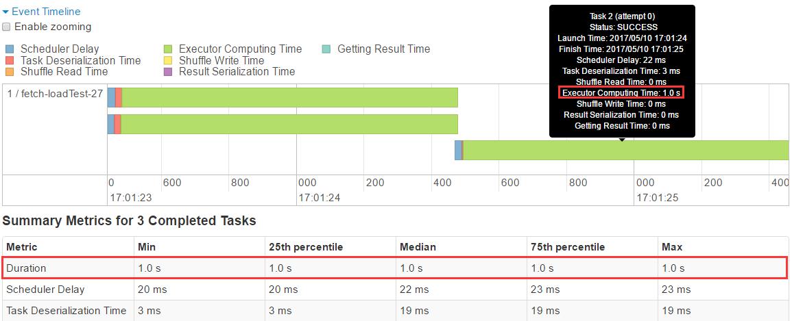 Streaming 时间分析图